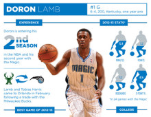 Orlando Magic Infographics